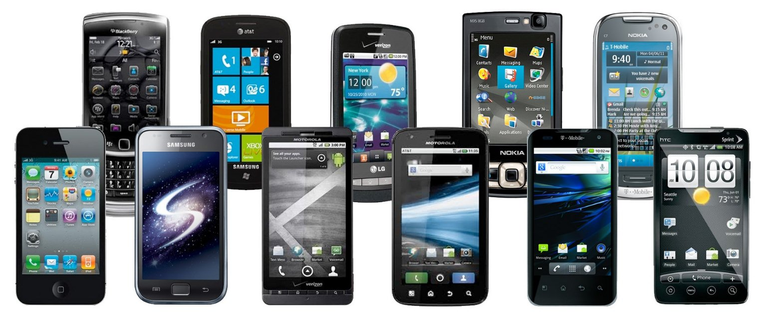 Mobile Phone is the need of today: Use it efficiently